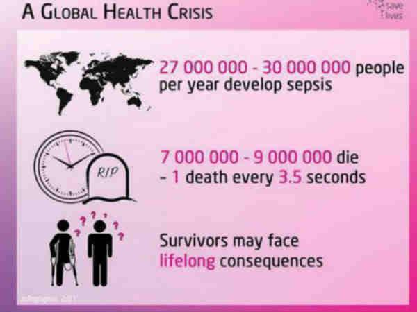 Infografica sulla sepsi